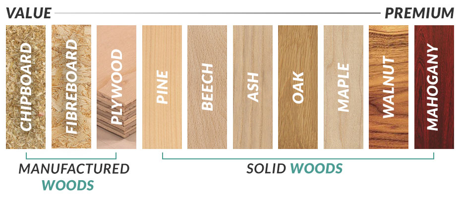 The Pros And Cons Of Different Types Of Wood San Diego
